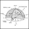 schematic diagram of Lambertian surface