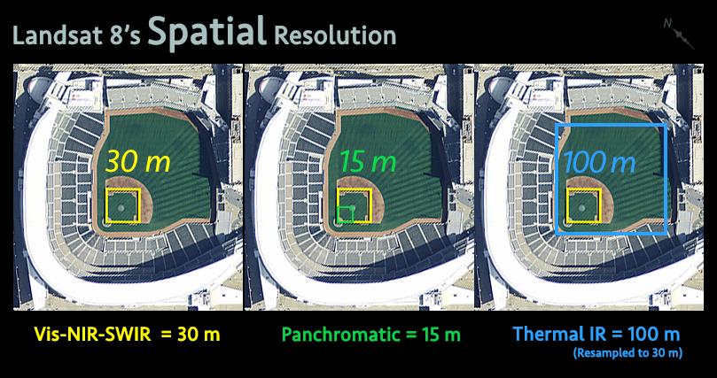 L8 pixel size comparison