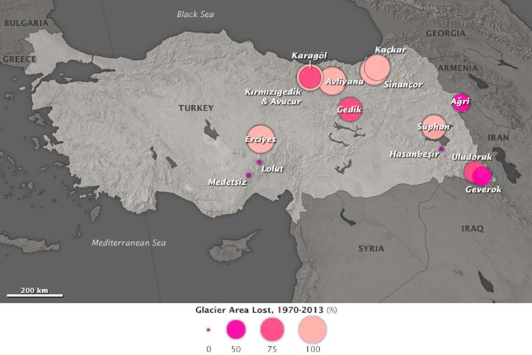 Percent loss of Turkey's glaciers