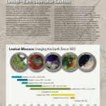 new USGS Landsat fact sheet