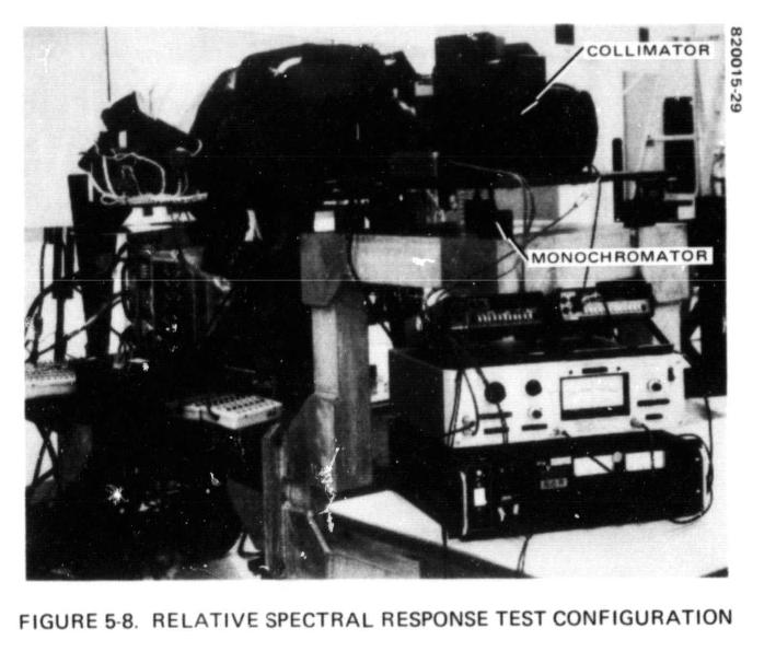 spectral test setup