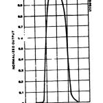 Sample RSR plot