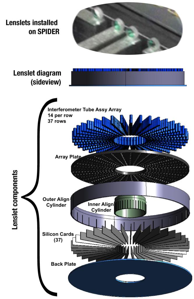 Lenslet diagram