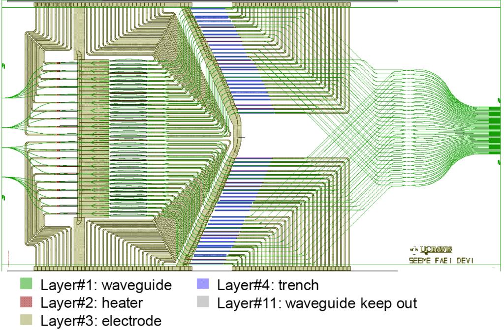 PIC diagram