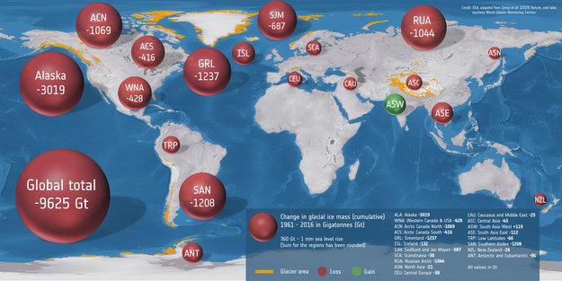 global glacier ice loss and gain